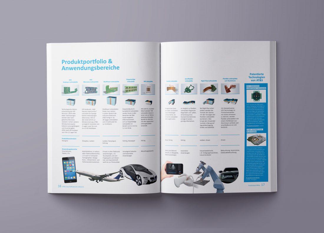 AT&S Geschäftsbericht 2014 Portfolio