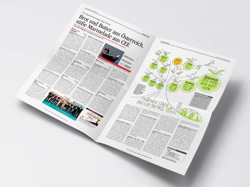 VIG Geschäftsbericht 2014 NummerSicher CEE