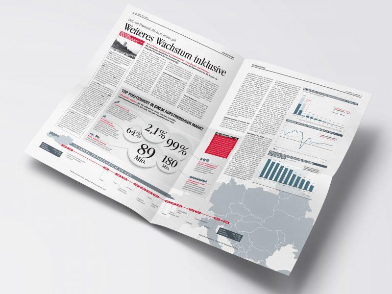 VIG Geschäftsbericht 2015 NummerSicher Leitartikel
