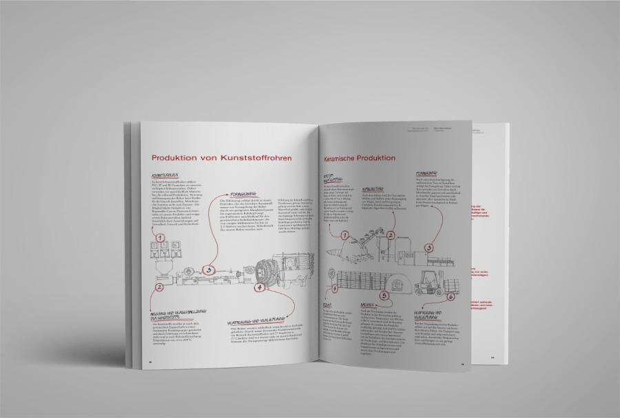 Wienerberger Geschäftsbericht 2014 Produktion