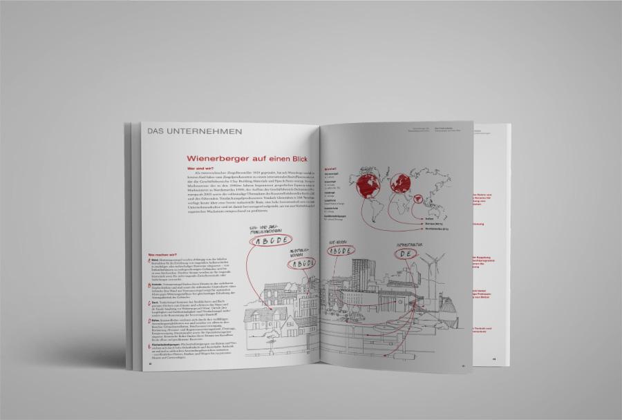 Wienerberger Geschäftsbericht 2014 Produktportfolio